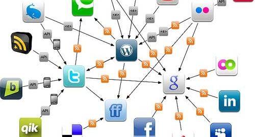 Sosyal medyada nasıl kişisel marka olunur?
