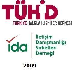 TÜHİD & IDA İletişim Hizmetleri Algılama Araştırması