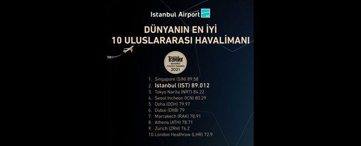 Conde Nast Traveler okuyucuları seçti: İstanbul Havalimanı dünyanın en iyilerinde ikinci sırada